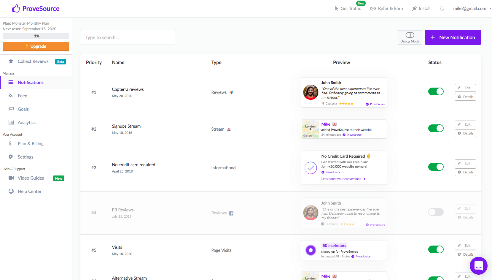 Clean, Beautiful and Intuitive Dashboard